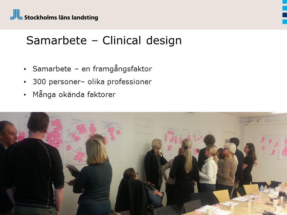 Samarbete – Clinical design 5 Samarbete – en framgångsfaktor 300 personer– olika professioner Många okända faktorer