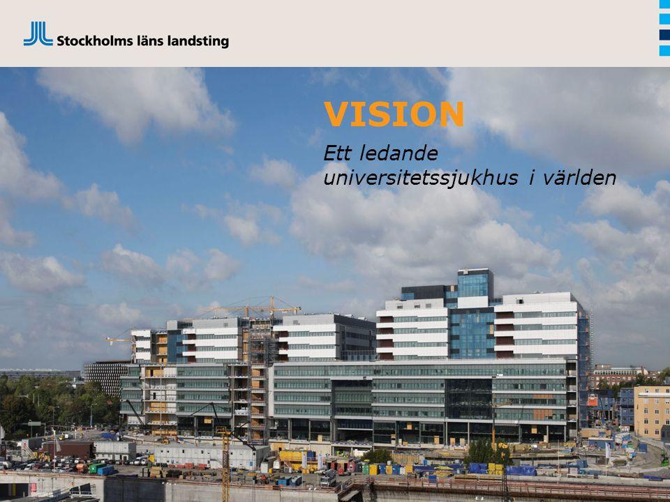 Ett ledande universitetssjukhus i världen VISION