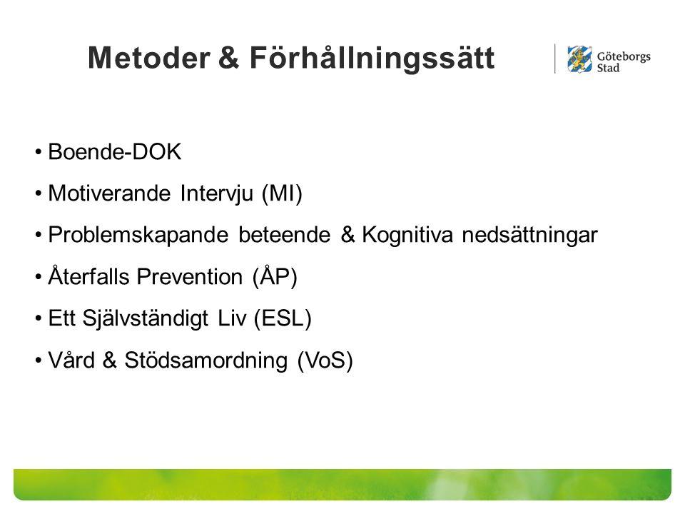 Metoder & Förhållningssätt Boende-DOK Motiverande Intervju (MI) Problemskapande beteende & Kognitiva nedsättningar Återfalls Prevention (ÅP) Ett Själv