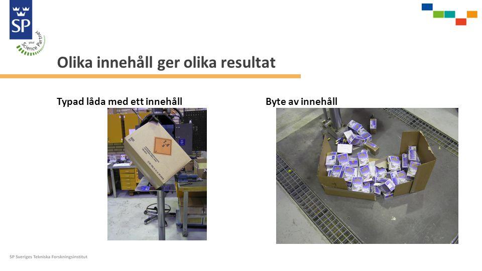 Typad låda med ett innehållByte av innehåll Olika innehåll ger olika resultat