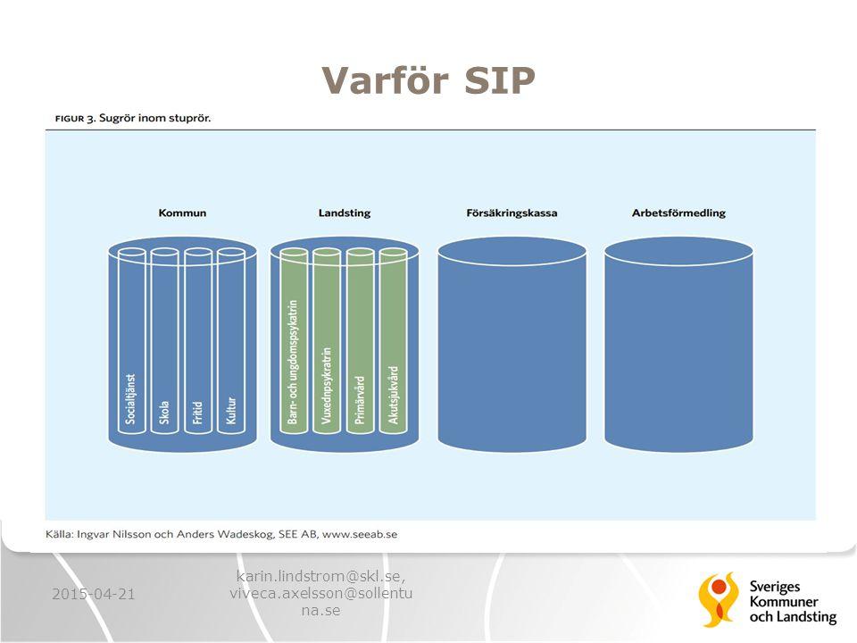 Varför SIP 2015-04-21 karin.lindstrom@skl.se, viveca.axelsson@sollentu na.se