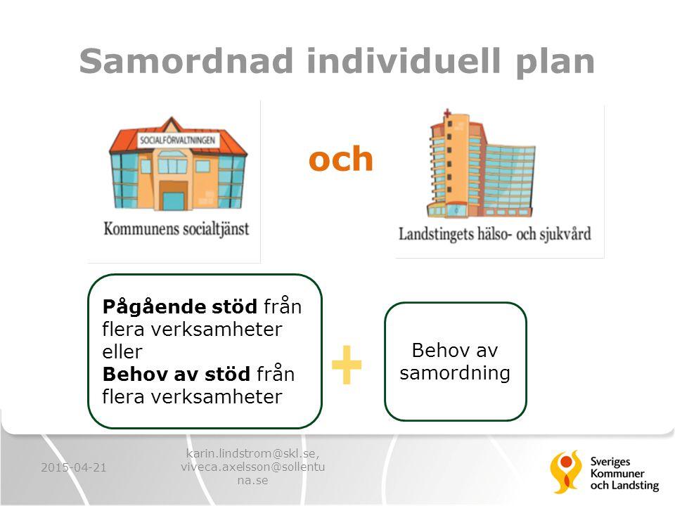 Socialtjänstlagen 2 kap § 7 och Hälso- och sjukvårdslagen § 3 f  Insatser både från socialtjänsten och hälso- och sjukvården  Bedömer att planen behövs för att den enskilde ska få sina behov tillgodosedda  Samtycke  Utan dröjsmål  Upprättas tillsammans med den enskilde/ närstående 2015-04-21 karin.lindstrom@skl.se, viveca.axelsson@sollentu na.se