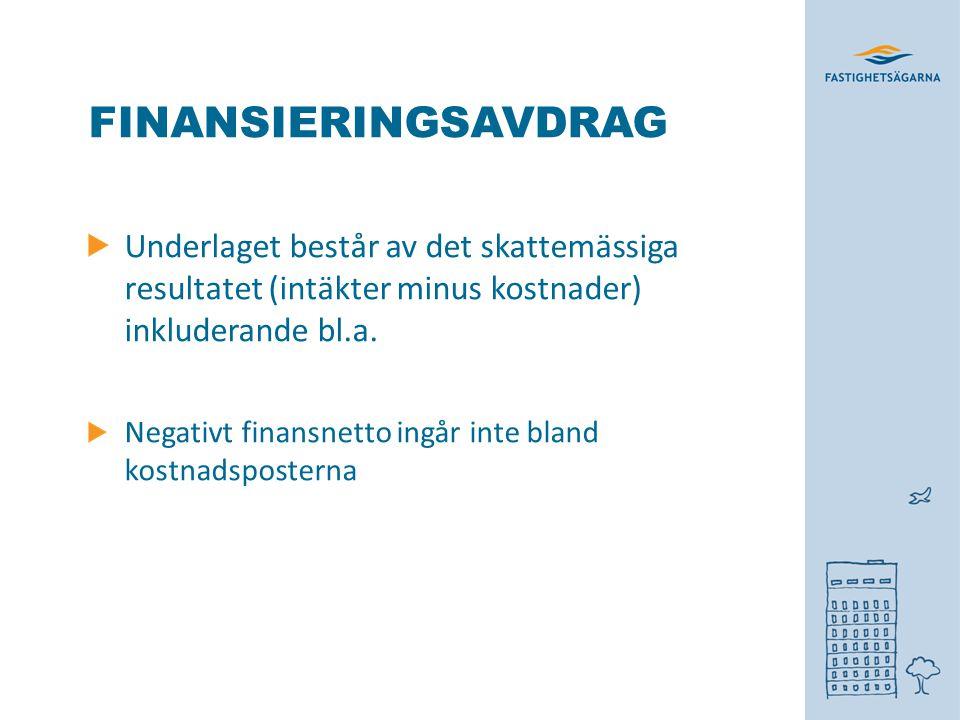 FINANSIERINGSAVDRAG Underlaget består av det skattemässiga resultatet (intäkter minus kostnader) inkluderande bl.a.