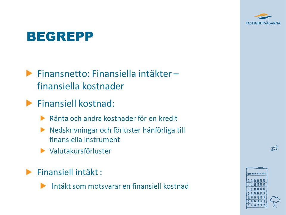 BEGREPP Finansnetto: Finansiella intäkter – finansiella kostnader Finansiell kostnad: Ränta och andra kostnader för en kredit Nedskrivningar och förluster hänförliga till finansiella instrument Valutakursförluster Finansiell intäkt : I ntäkt som motsvarar en finansiell kostnad