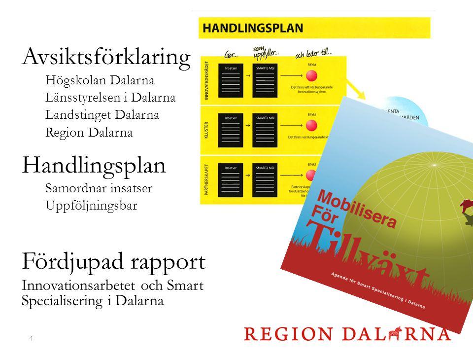 Avsiktsförklaring Högskolan Dalarna Länsstyrelsen i Dalarna Landstinget Dalarna Region Dalarna Handlingsplan Samordnar insatser Uppföljningsbar Fördju
