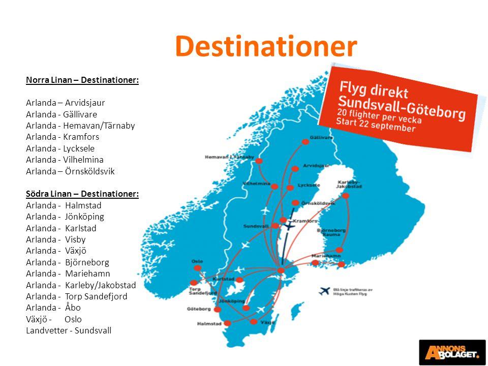 Destinationer Norra Linan – Destinationer: Arlanda – Arvidsjaur Arlanda - Gällivare Arlanda - Hemavan/Tärnaby Arlanda - Kramfors Arlanda - Lycksele Ar