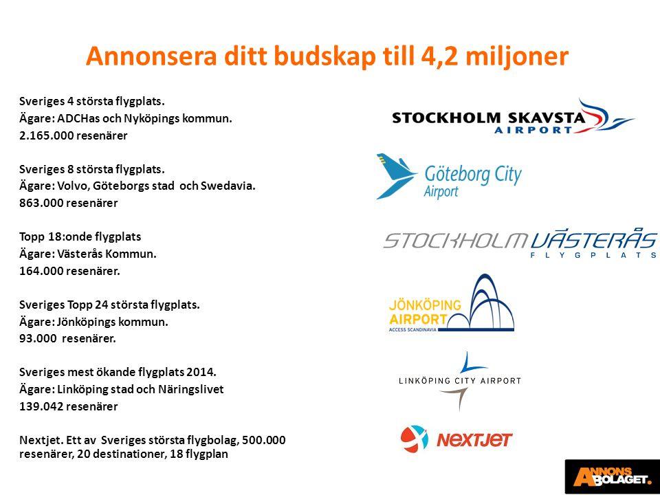 Annonsera ditt budskap till 4,2 miljoner Sveriges 4 största flygplats. Ägare: ADCHas och Nyköpings kommun. 2.165.000 resenärer Sveriges 8 största flyg