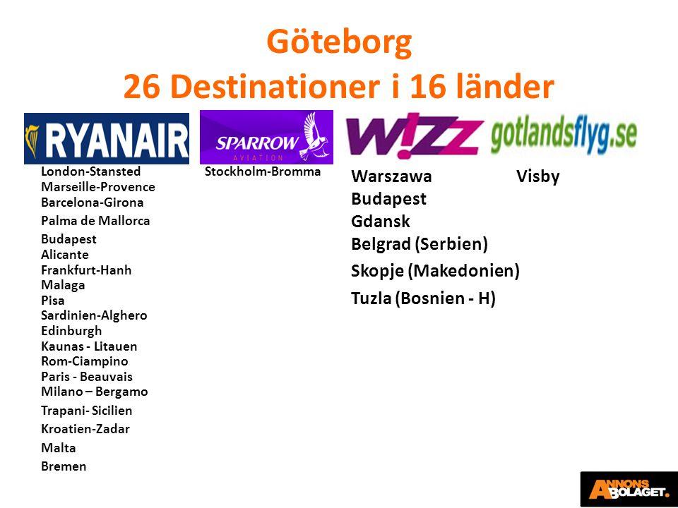 Göteborg 26 Destinationer i 16 länder London-Stansted Stockholm-Bromma Marseille-Provence Barcelona-Girona Palma de Mallorca Budapest Alicante Frankfu