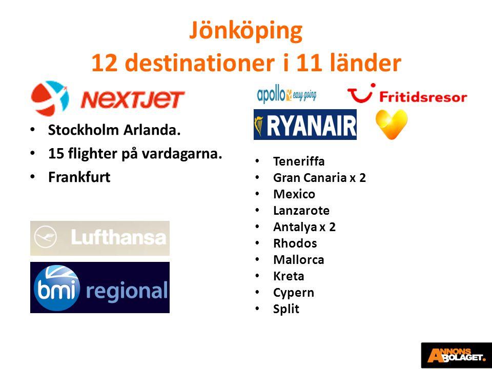 Jönköping 12 destinationer i 11 länder Stockholm Arlanda. 15 flighter på vardagarna. Frankfurt Teneriffa Gran Canaria x 2 Mexico Lanzarote Antalya x 2
