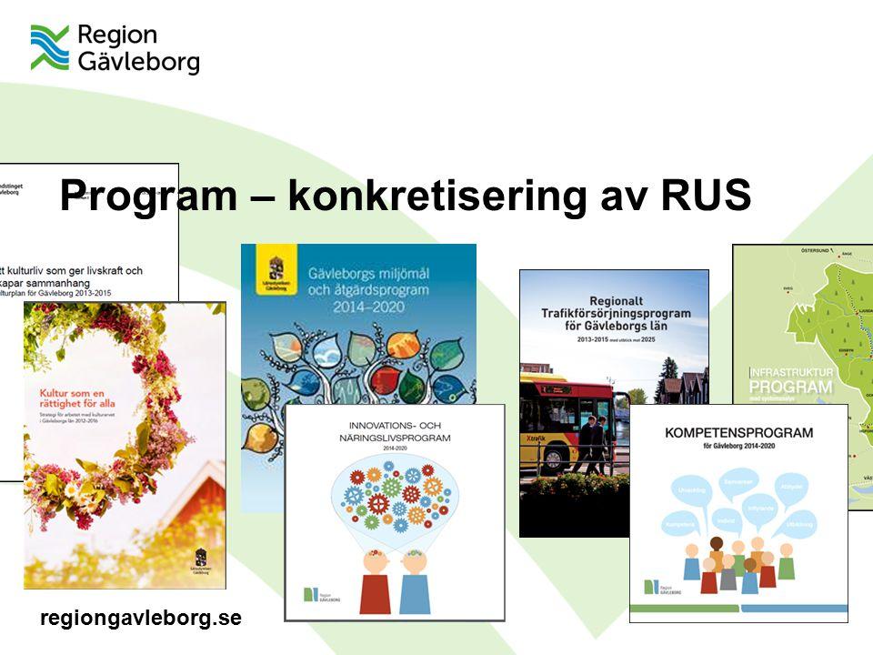 regiongavleborg.se Program – konkretisering av RUS