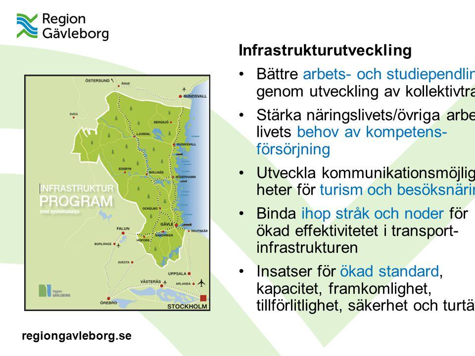 regiongavleborg.se Infrastrukturutveckling Bättre arbets- och studiependling genom utveckling av kollektivtrafik Stärka näringslivets/övriga arbets- livets behov av kompetens- försörjning Utveckla kommunikationsmöjlig- heter för turism och besöksnäring Binda ihop stråk och noder för ökad effektivitetet i transport- infrastrukturen Insatser för ökad standard, kapacitet, framkomlighet, tillförlitlighet, säkerhet och turtäthet
