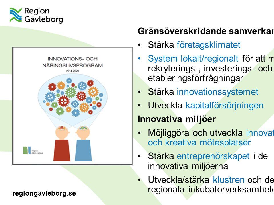 regiongavleborg.se Gränsöverskridande samverkan Stärka företagsklimatet System lokalt/regionalt för att möta rekryterings-, investerings- och etableringsförfrågningar Stärka innovationssystemet Utveckla kapitalförsörjningen Innovativa miljöer Möjliggöra och utveckla innovativa och kreativa mötesplatser Stärka entreprenörskapet i de innovativa miljöerna Utveckla/stärka klustren och den regionala inkubatorverksamheten