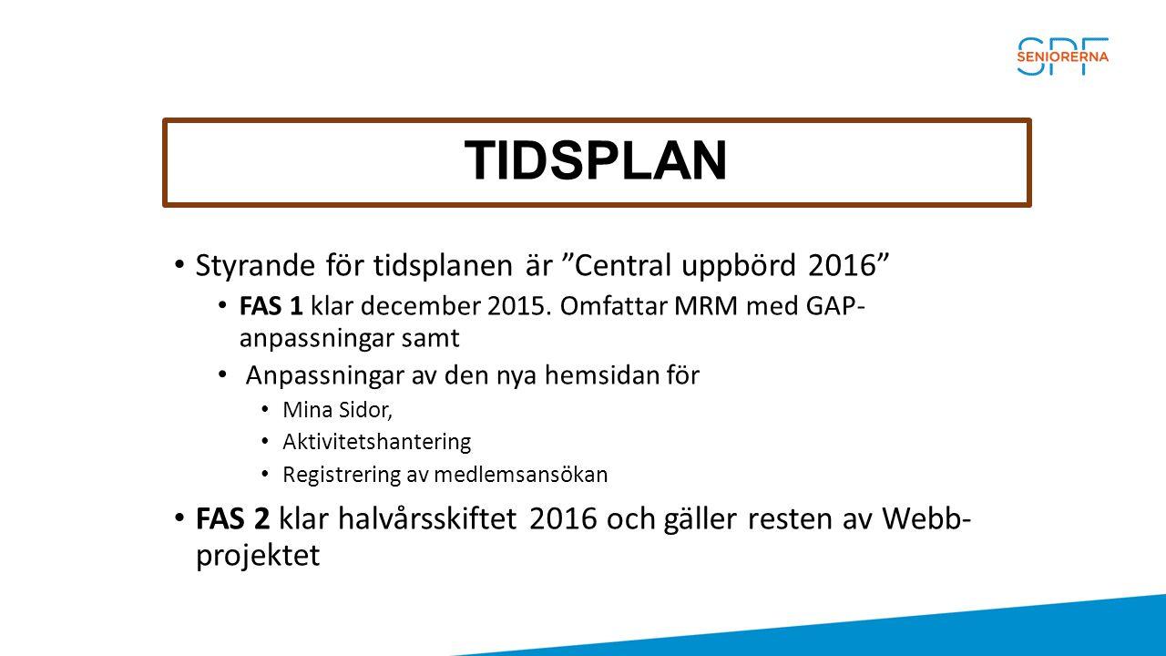 """TIDSPLAN Styrande för tidsplanen är """"Central uppbörd 2016"""" FAS 1 klar december 2015. Omfattar MRM med GAP- anpassningar samt Anpassningar av den nya h"""