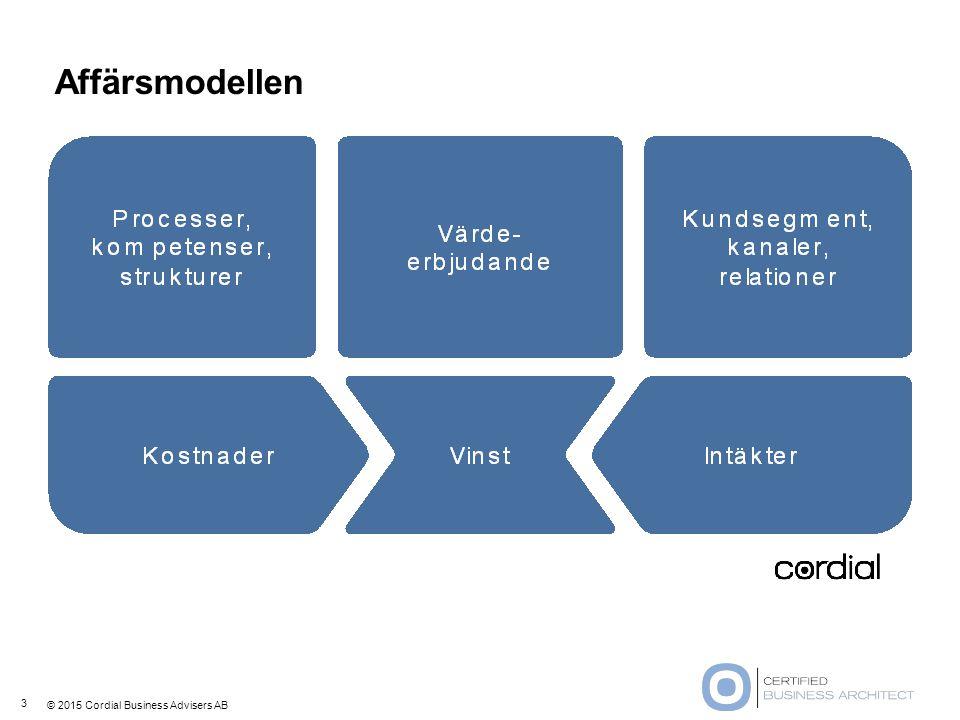 © 2015 Cordial Business Advisers AB Affärsmodellen 3
