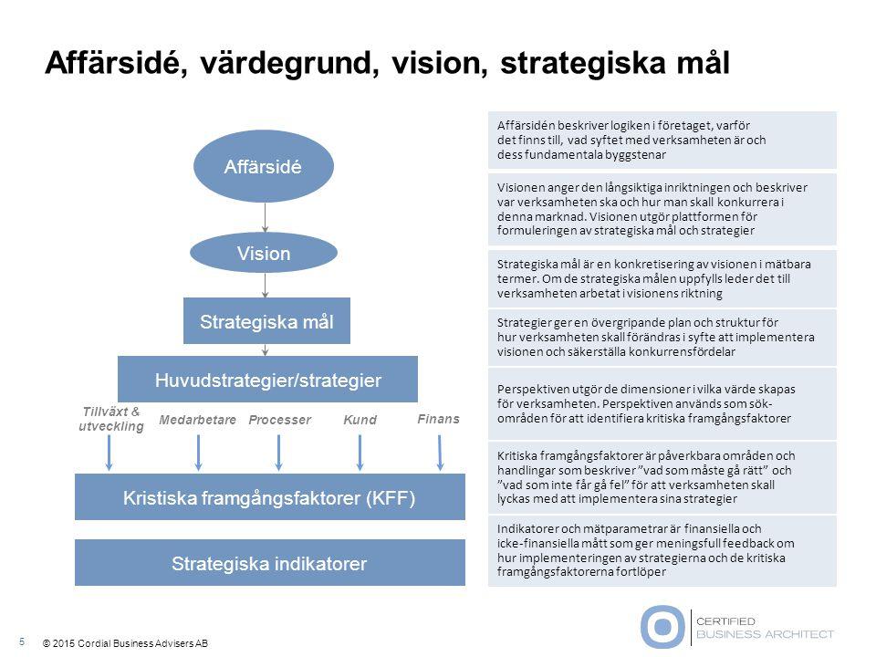 © 2015 Cordial Business Advisers AB Affärsidé, värdegrund, vision, strategiska mål 5 Affärsidén beskriver logiken i företaget, varför det finns till,