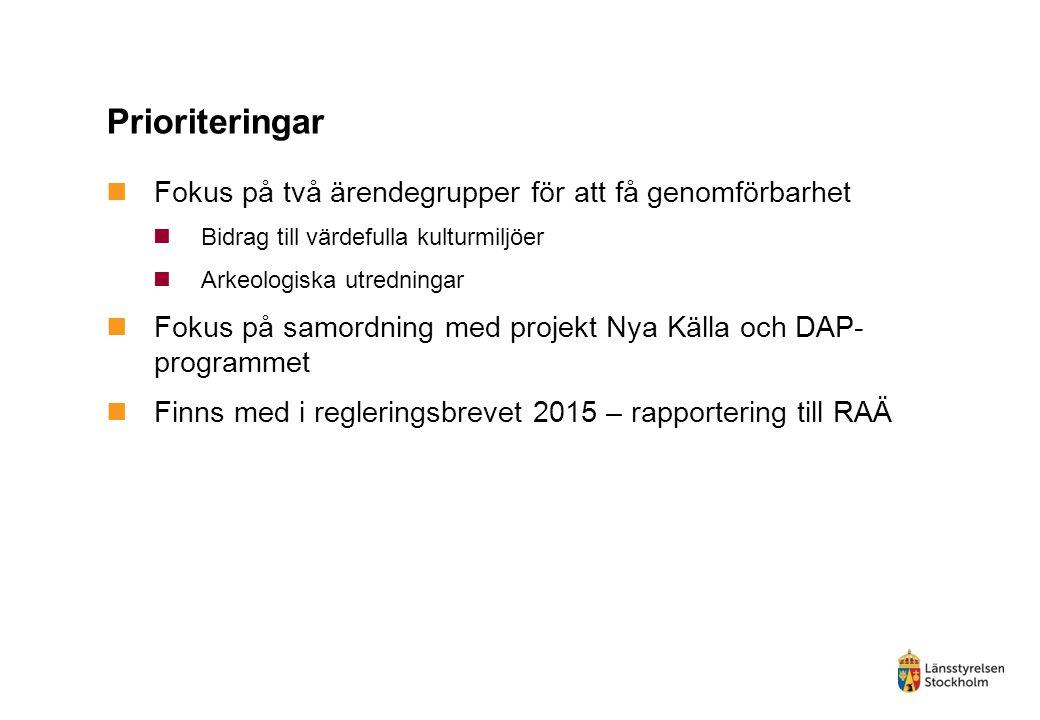 Prioriteringar Fokus på två ärendegrupper för att få genomförbarhet Bidrag till värdefulla kulturmiljöer Arkeologiska utredningar Fokus på samordning med projekt Nya Källa och DAP- programmet Finns med i regleringsbrevet 2015 – rapportering till RAÄ