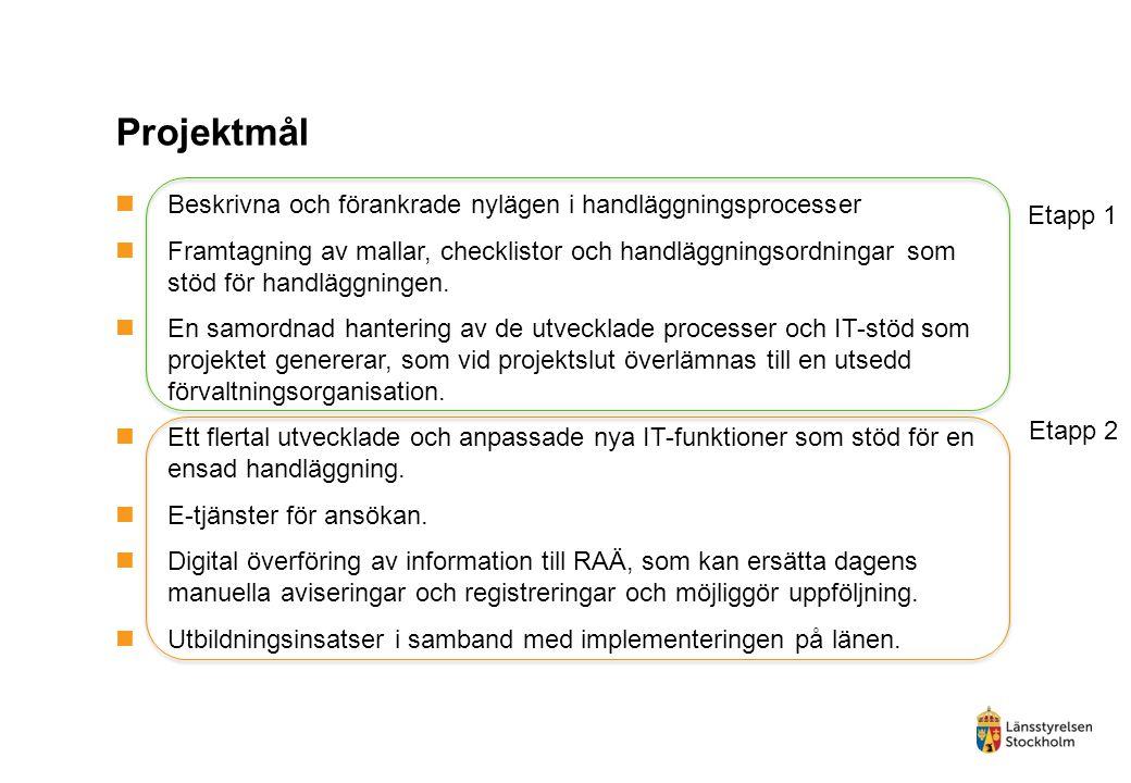 Projektmål Beskrivna och förankrade nylägen i handläggningsprocesser Framtagning av mallar, checklistor och handläggningsordningar som stöd för handlä