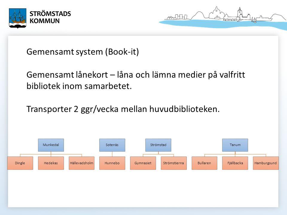 Gemensamt system (Book-it) Gemensamt lånekort – låna och lämna medier på valfritt bibliotek inom samarbetet. Transporter 2 ggr/vecka mellan huvudbibli