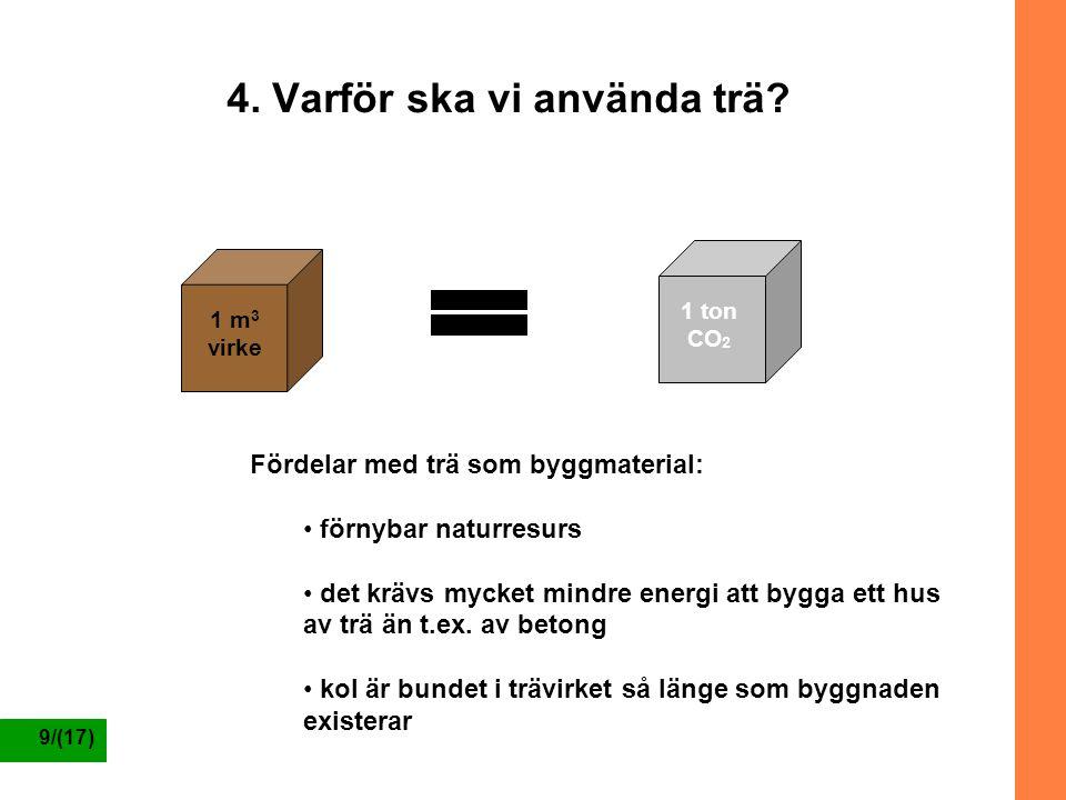 9/(17) 4. Varför ska vi använda trä? 1 ton CO 2 1 m 3 virke Fördelar med trä som byggmaterial: förnybar naturresurs det krävs mycket mindre energi att