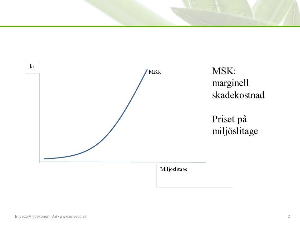Enveco Miljöekonomi AB www.enveco.se2 MSK: marginell skadekostnad Priset på miljöslitage