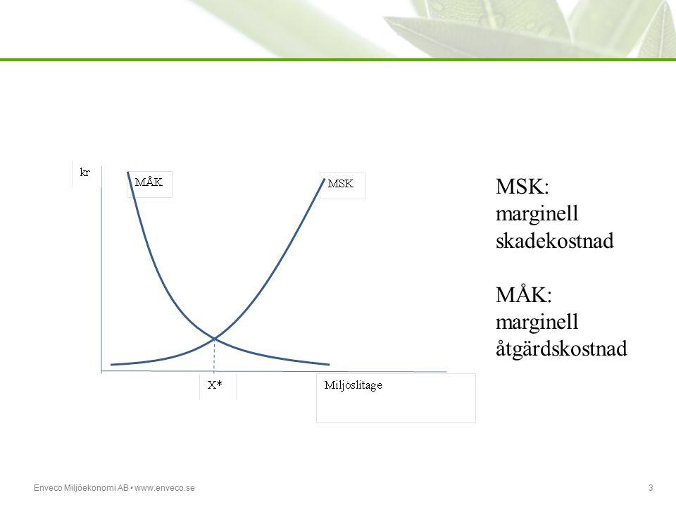 Enveco Miljöekonomi AB www.enveco.se3 MSK: marginell skadekostnad MÅK: marginell åtgärdskostnad
