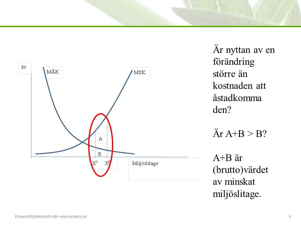 Enveco Miljöekonomi AB www.enveco.se4 Är nyttan av en förändring större än kostnaden att åstadkomma den? Är A+B > B? A+B är (brutto)värdet av minskat