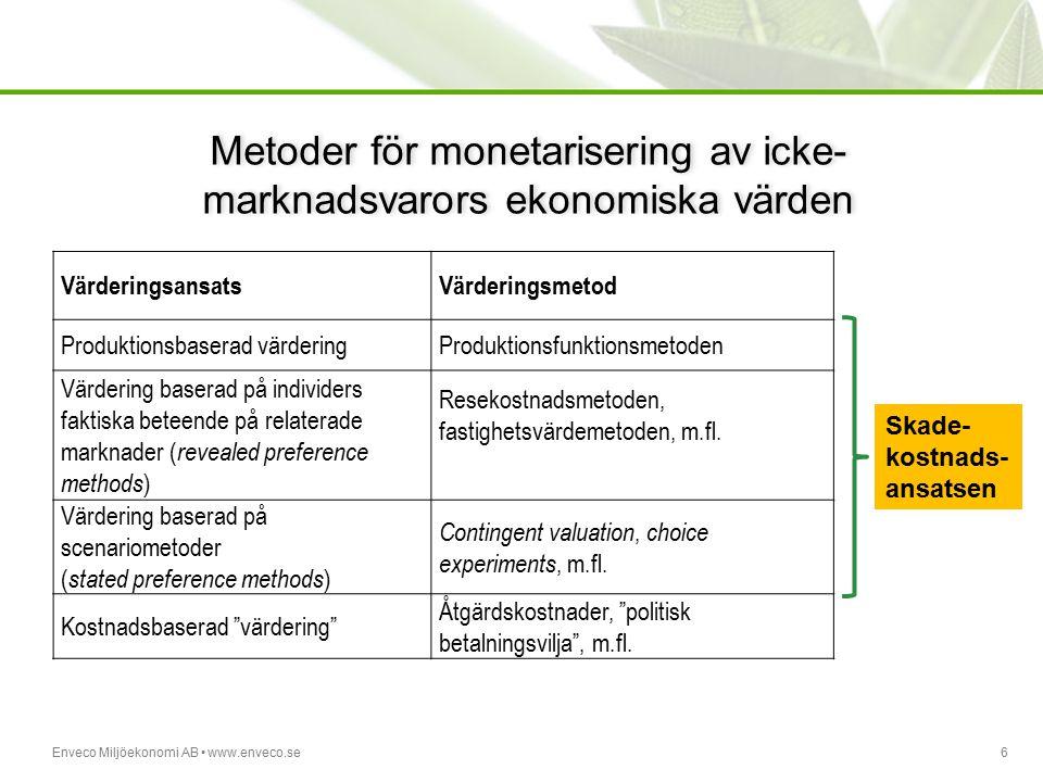 Enveco Miljöekonomi AB www.enveco.se6 Metoder för monetarisering av icke- marknadsvarors ekonomiska värden VärderingsansatsVärderingsmetod Produktions