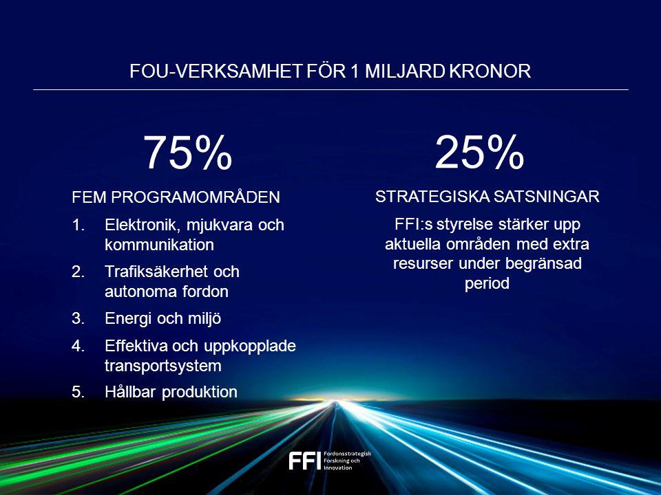FFI har ett åtagande gentemot AstaZero att utföra provning samt köpa tjänster inom ramen för de projekt som drivs inom programmet.