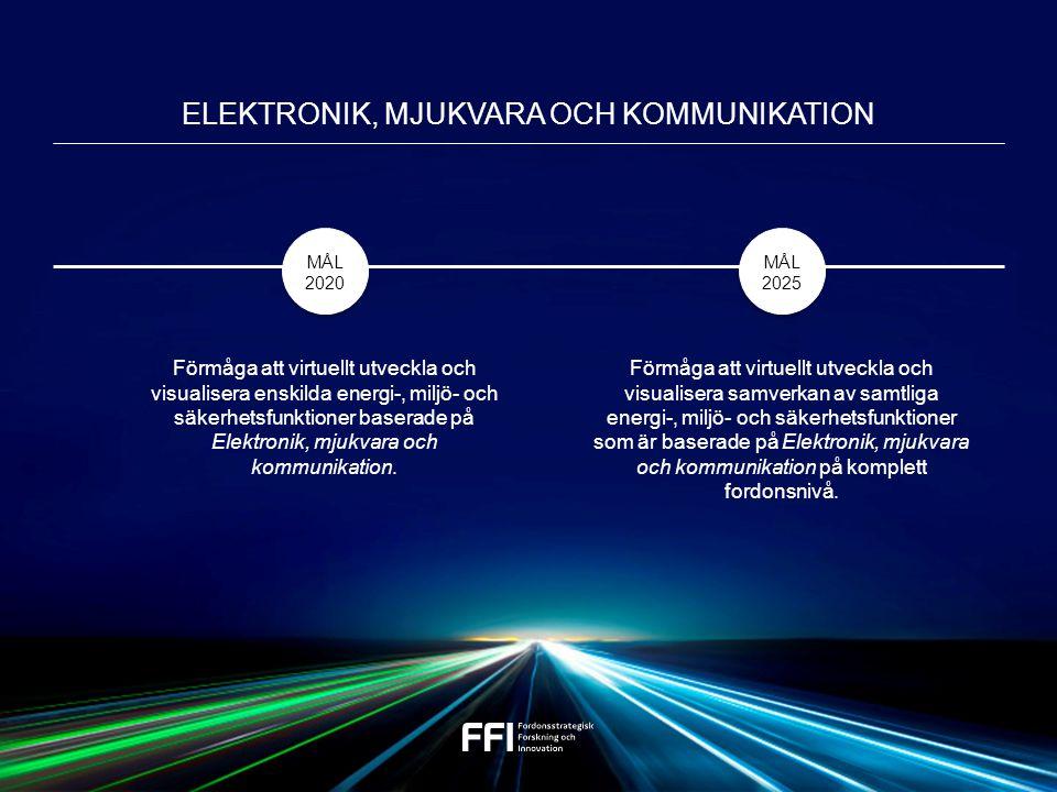 Förmåga att virtuellt utveckla och visualisera enskilda energi-, miljö- och säkerhetsfunktioner baserade på Elektronik, mjukvara och kommunikation.
