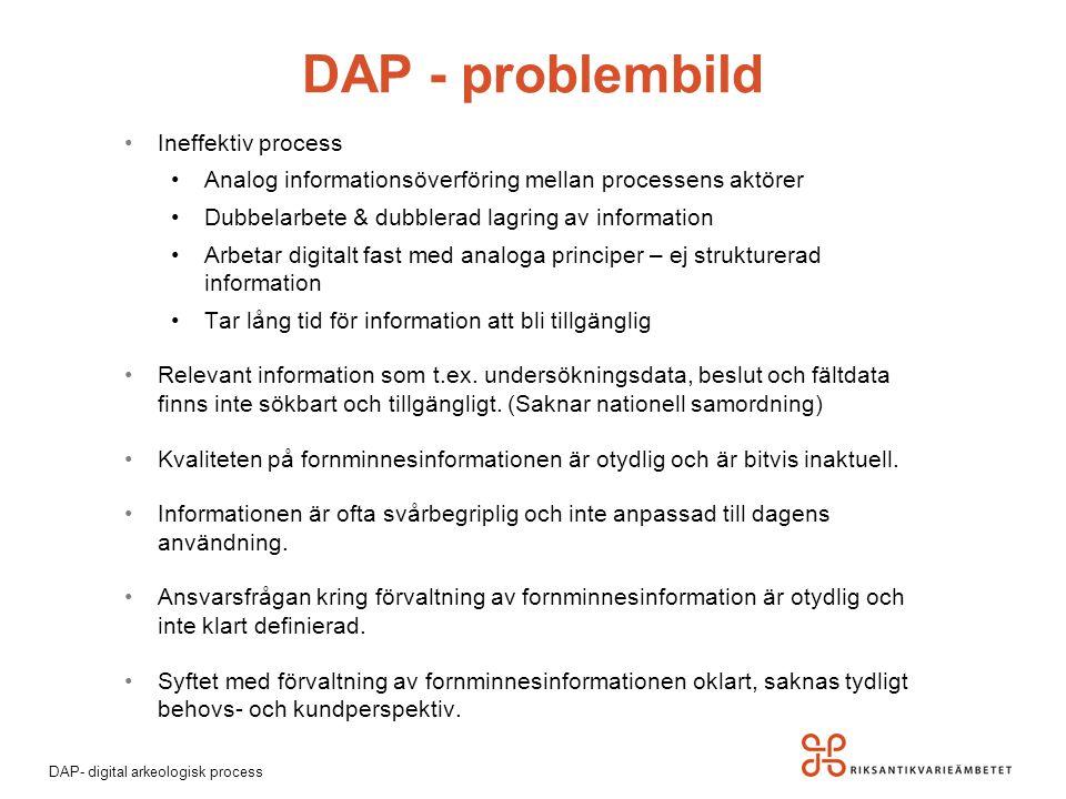 DAP- digital arkeologisk process Ineffektiv process Analog informationsöverföring mellan processens aktörer Dubbelarbete & dubblerad lagring av inform