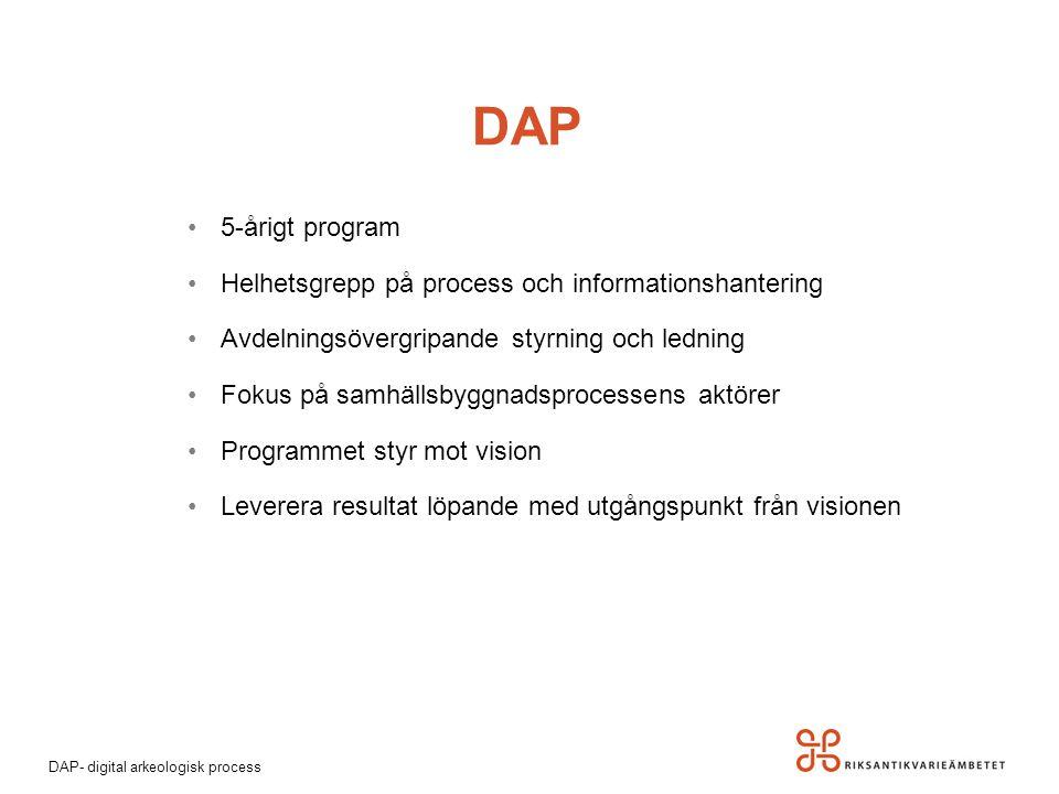DAP- digital arkeologisk process 5-årigt program Helhetsgrepp på process och informationshantering Avdelningsövergripande styrning och ledning Fokus p