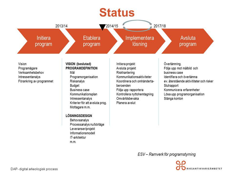 DAP- digital arkeologisk process Status