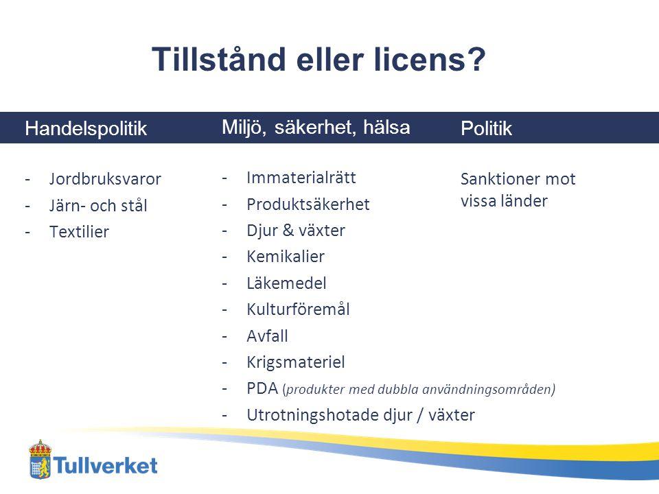 Tillstånd eller licens.