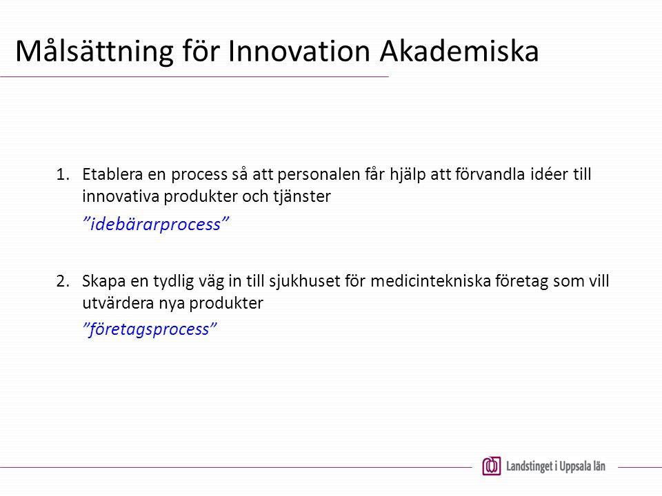 """Målsättning för Innovation Akademiska 1.Etablera en process så att personalen får hjälp att förvandla idéer till innovativa produkter och tjänster """"id"""