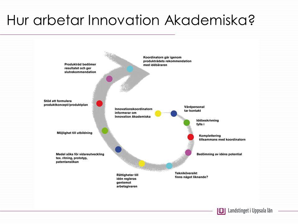 Hur arbetar Innovation Akademiska?