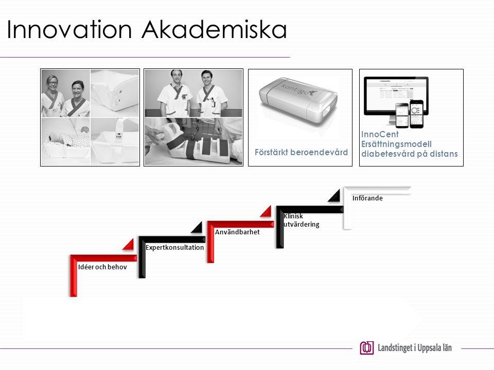 Innovation Akademiska Idéer och behov Expertkonsultation Användbarhet Klinisk utvärdering Införande Förstärkt beroendevård InnoCent Ersättningsmodell