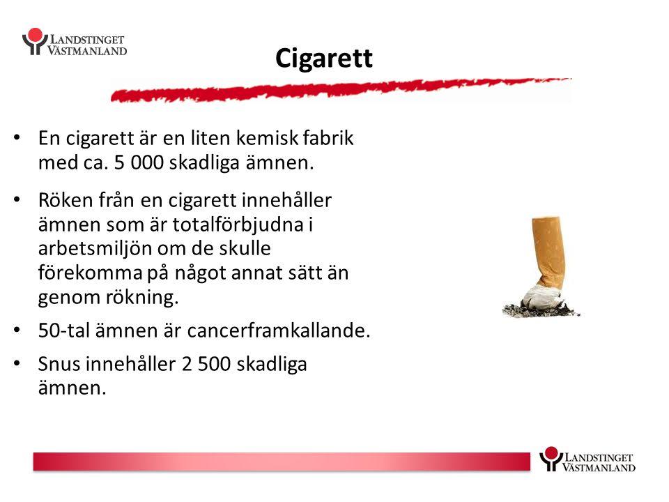 Cigarett En cigarett är en liten kemisk fabrik med ca. 5 000 skadliga ämnen. Röken från en cigarett innehåller ämnen som är totalförbjudna i arbetsmil