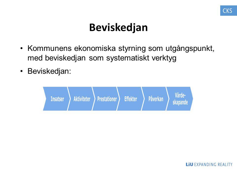 Beviskedjan Kommunens ekonomiska styrning som utgångspunkt, med beviskedjan som systematiskt verktyg Beviskedjan: