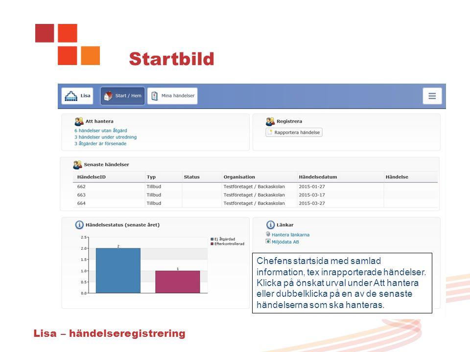 Startbild Lisa – händelseregistrering Chefens startsida med samlad information, tex inrapporterade händelser.