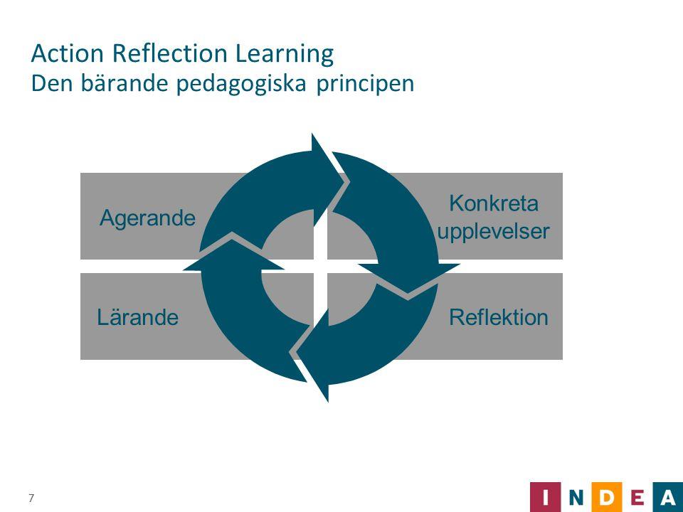 Action Reflection Learning Den bärande pedagogiska principen 7 Agerande Konkreta upplevelser ReflektionLärande
