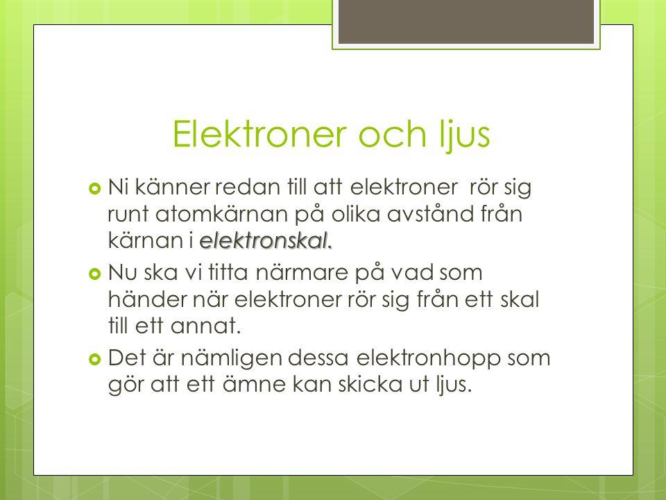 Elektroner och ljus elektronskal.