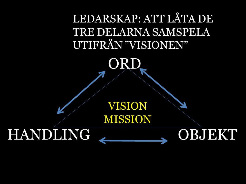 """LEDARSKAP: ATT LÅTA DE TRE DELARNA SAMSPELA UTIFRÅN """"VISIONEN"""" VISION MISSION VISION MISSION ORD HANDLINGOBJEKT"""