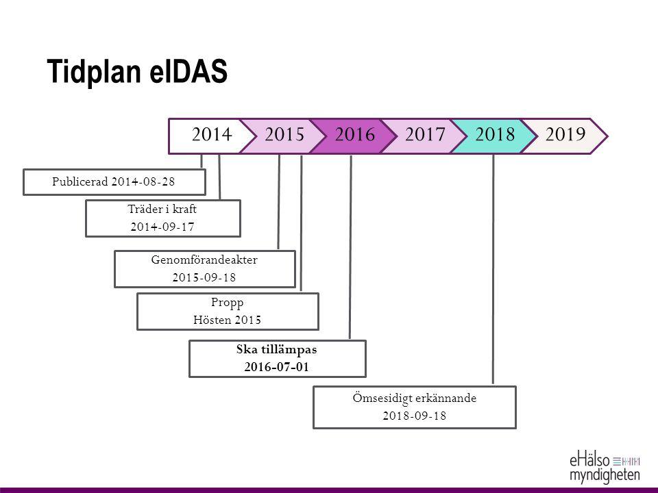 Tidplan eIDAS Träder i kraft 2014-09-17 Genomförandeakter 2015-09-18 Ska tillämpas 2016-07-01 Ömsesidigt erkännande 2018-09-18 Publicerad 2014-08-28 P