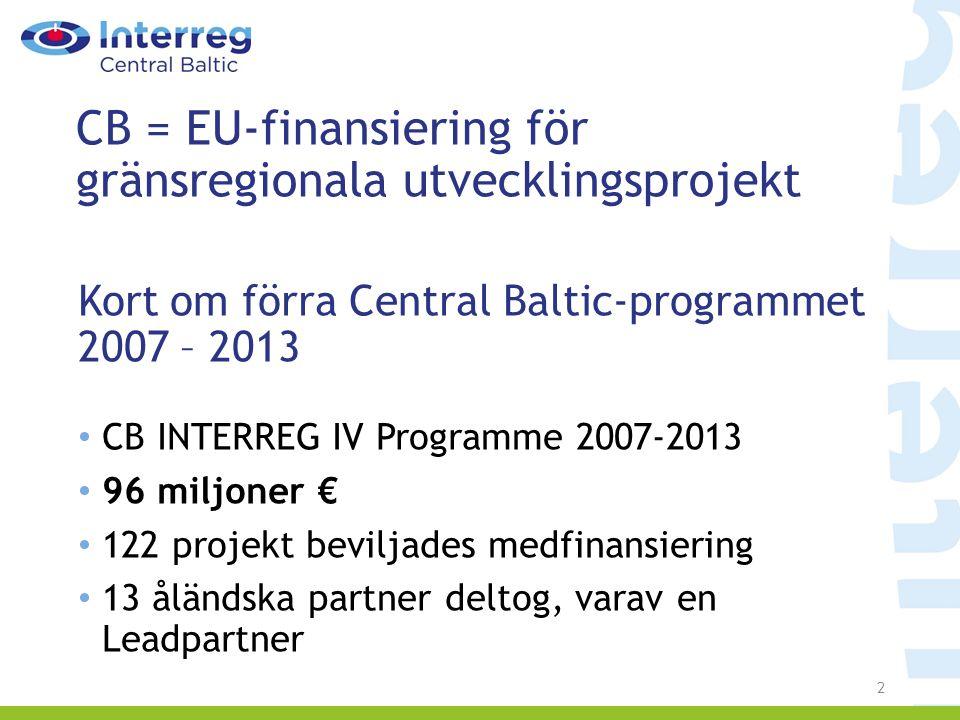 CB = EU-finansiering för gränsregionala utvecklingsprojekt Kort om förra Central Baltic-programmet 2007 – 2013 CB INTERREG IV Programme 2007-2013 96 miljoner € 122 projekt beviljades medfinansiering 13 åländska partner deltog, varav en Leadpartner 2
