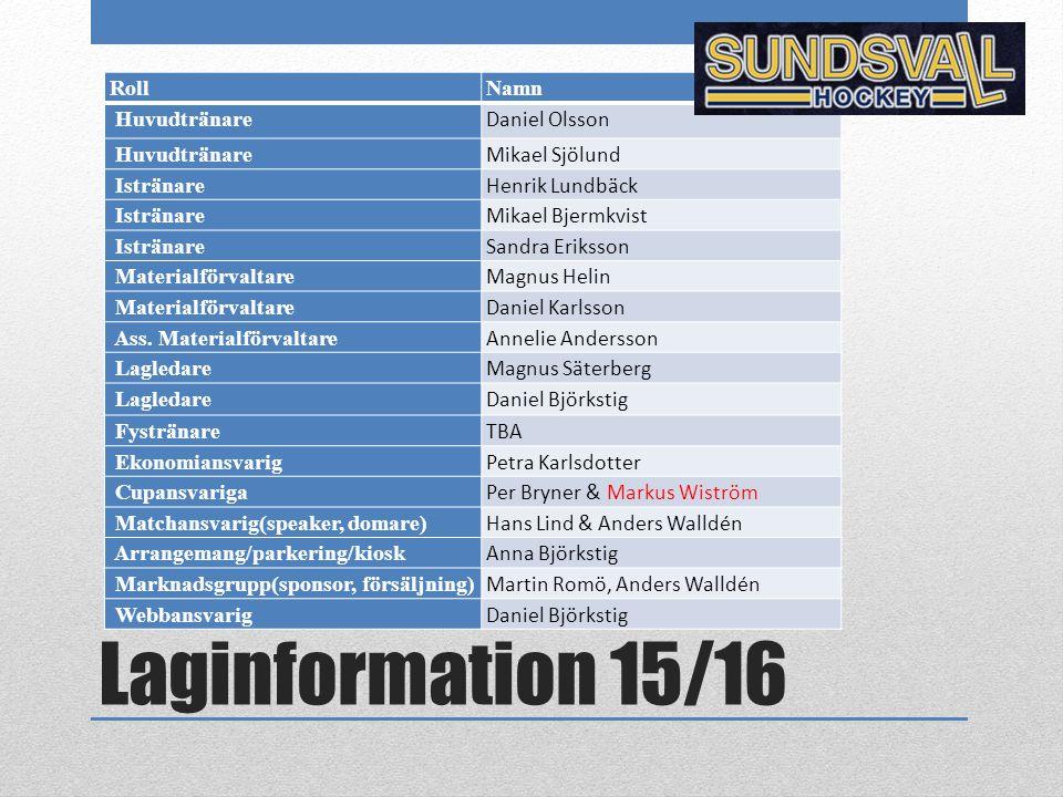 Laginformation 15/16 RollNamn Huvudtränare Daniel Olsson Huvudtränare Mikael Sjölund Istränare Henrik Lundbäck Istränare Mikael Bjermkvist Istränare S