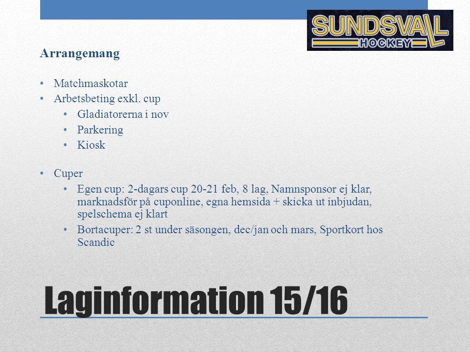Laginformation 15/16 Arrangemang Matchmaskotar Arbetsbeting exkl. cup Gladiatorerna i nov Parkering Kiosk Cuper Egen cup: 2-dagars cup 20-21 feb, 8 la