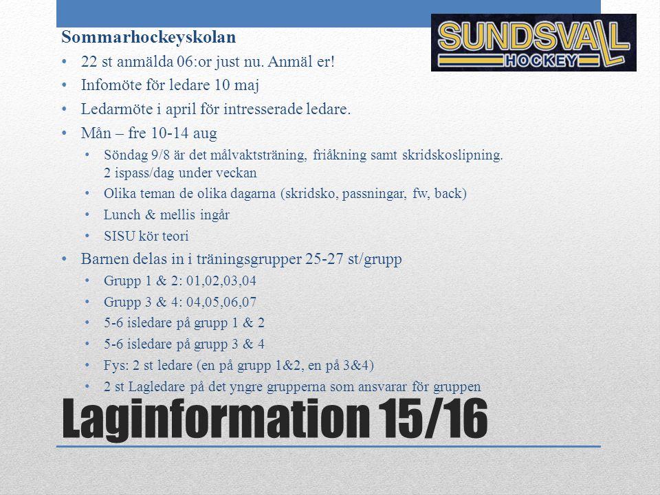 Laginformation 15/16 Sommarhockeyskolan 22 st anmälda 06:or just nu. Anmäl er! Infomöte för ledare 10 maj Ledarmöte i april för intresserade ledare. M