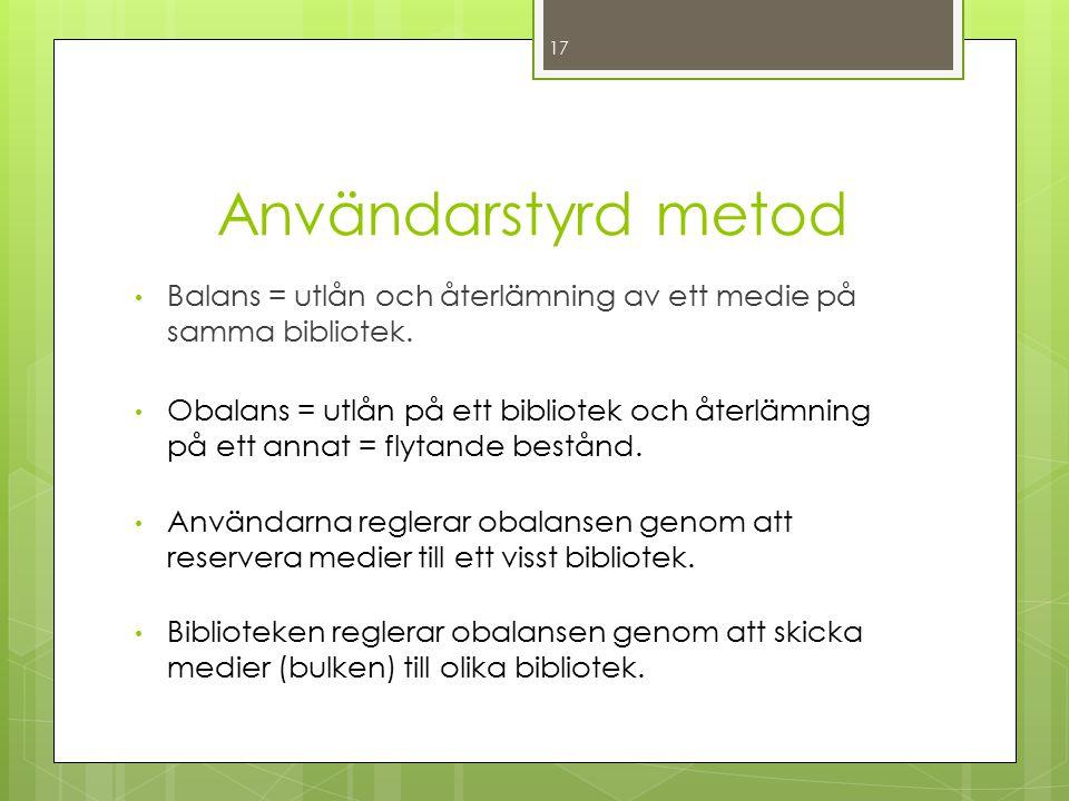 Användarstyrd metod Balans = utlån och återlämning av ett medie på samma bibliotek.