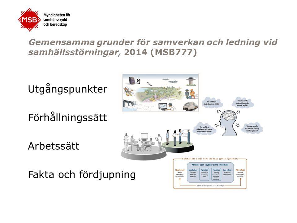 Utgångspunkter Förhållningssätt Arbetssätt Fakta och fördjupning Gemensamma grunder för samverkan och ledning vid samhällsstörningar, 2014 (MSB777)