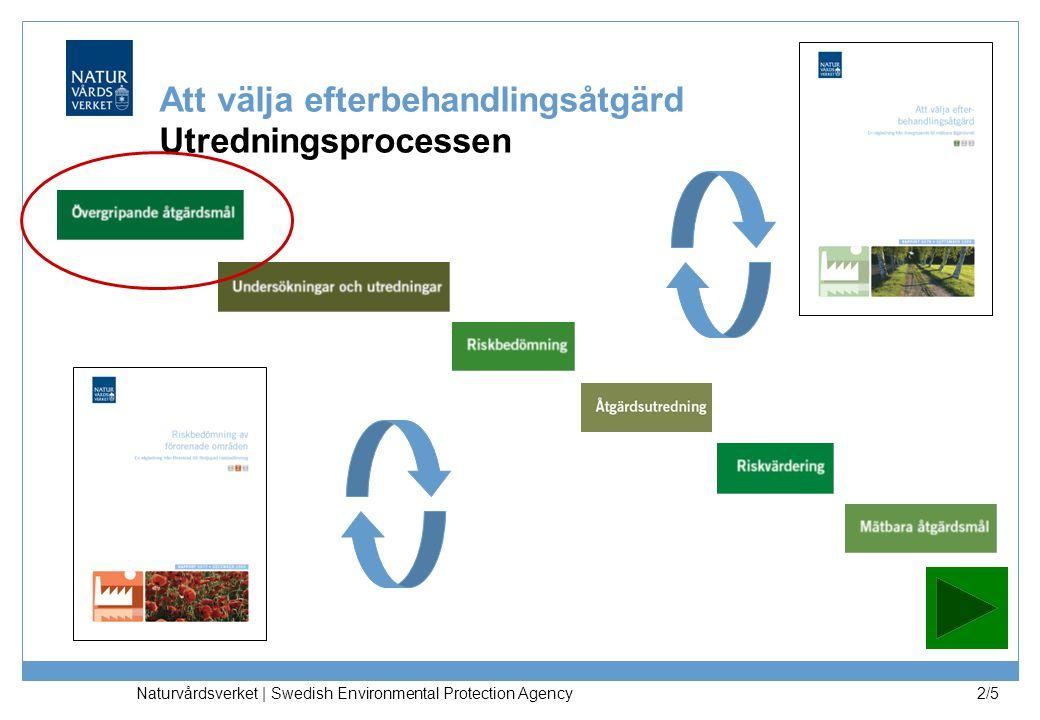 Naturvårdsverket | Swedish Environmental Protection Agency 2/5 Att välja efterbehandlingsåtgärd Utredningsprocessen